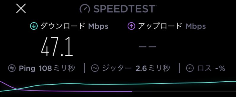 自作VPNサーバで速度を測定した結果(Shadowsocks)